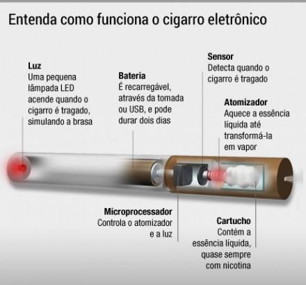 ilustra-cigarro-eletronico